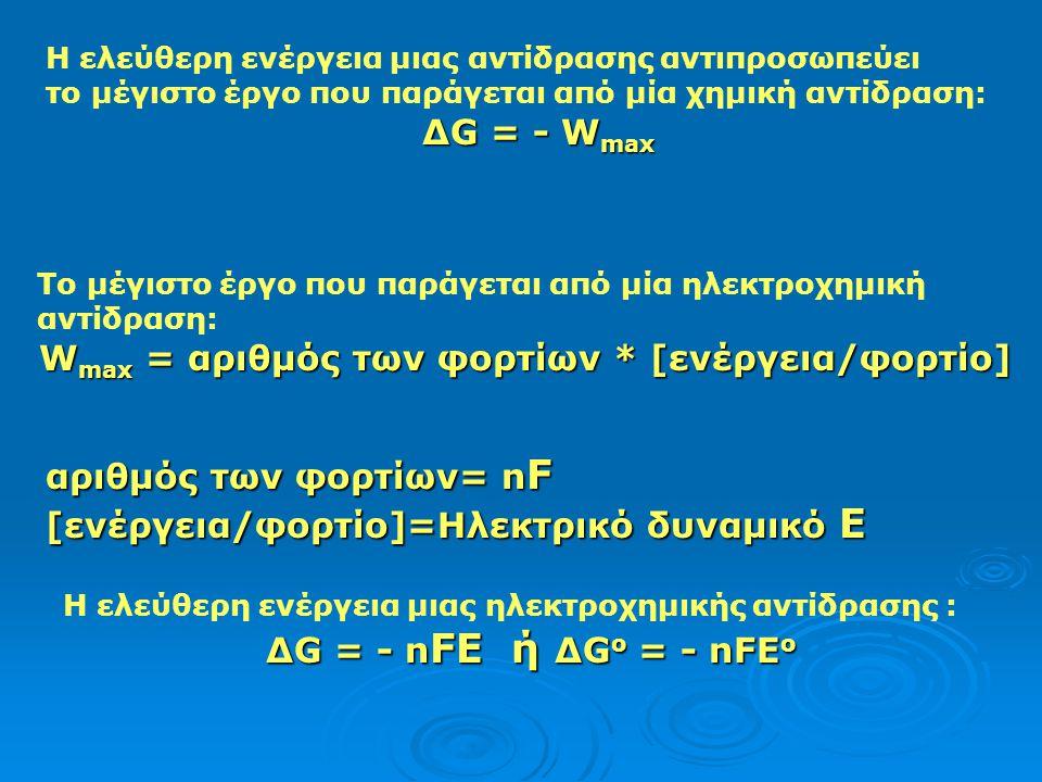 Wmax = αριθμός των φορτίων * [ενέργεια/φορτίο]
